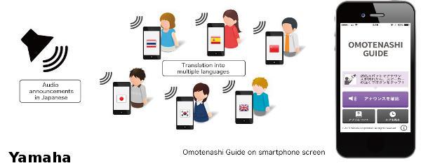 Jak działa Omotenashi według producenta