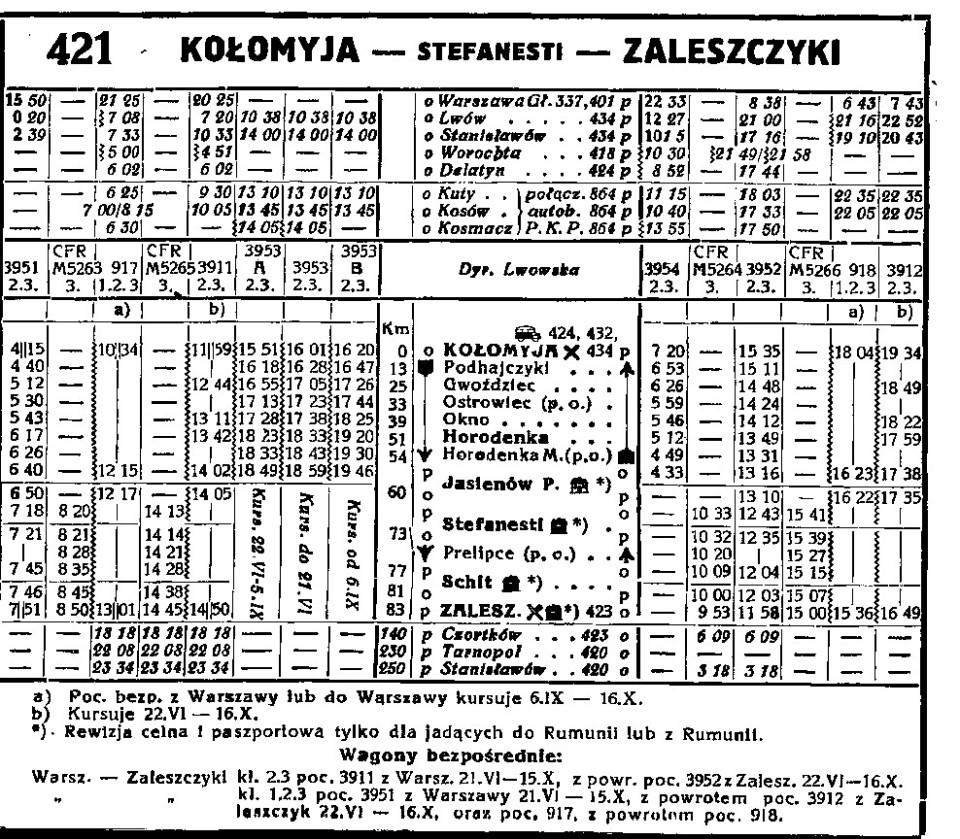 Tabela 421 rozkładu jazdy PKP, lato 1938