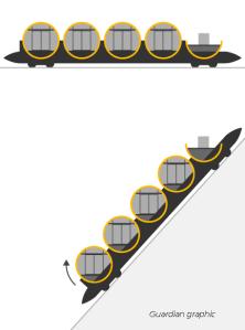 kolejka linowo-terenowa Schwyz-Stoos: wagony