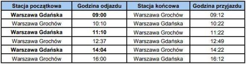 Gdanska-Olszynka rozkład jezdy pociągu specjalnego