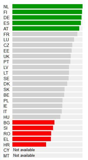 Tabela jakosci kolei za 2018 rok